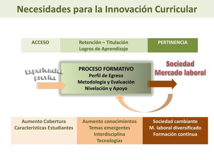 Necesidades para la Innovación C
