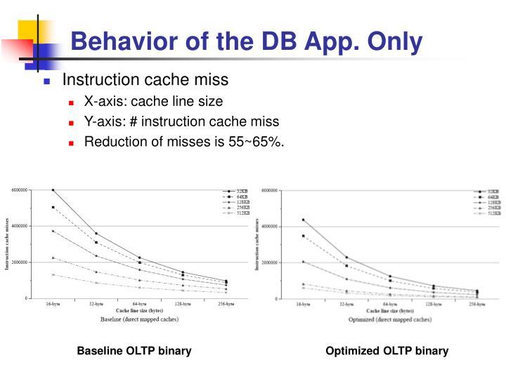 Behavior of the DB App. Only