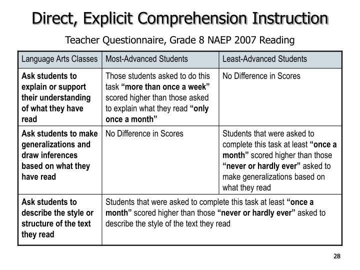 Direct, Explicit Comprehension Instruction