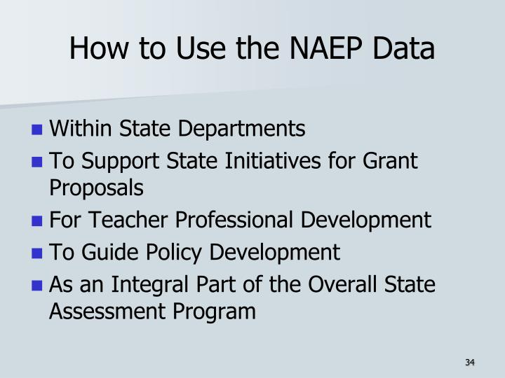 How to Use the NAEP Data