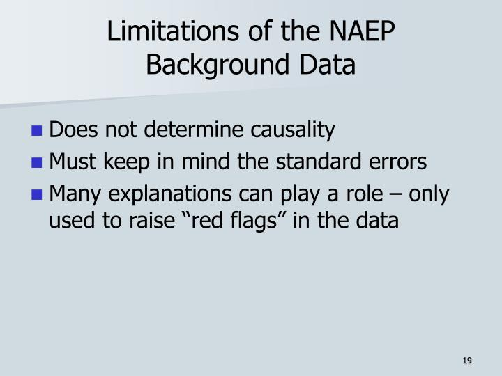 Limitations of the NAEP Background Data