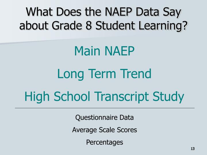 What Does the NAEP Data Say