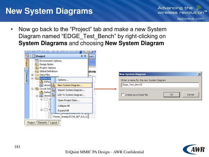 New System Diagrams