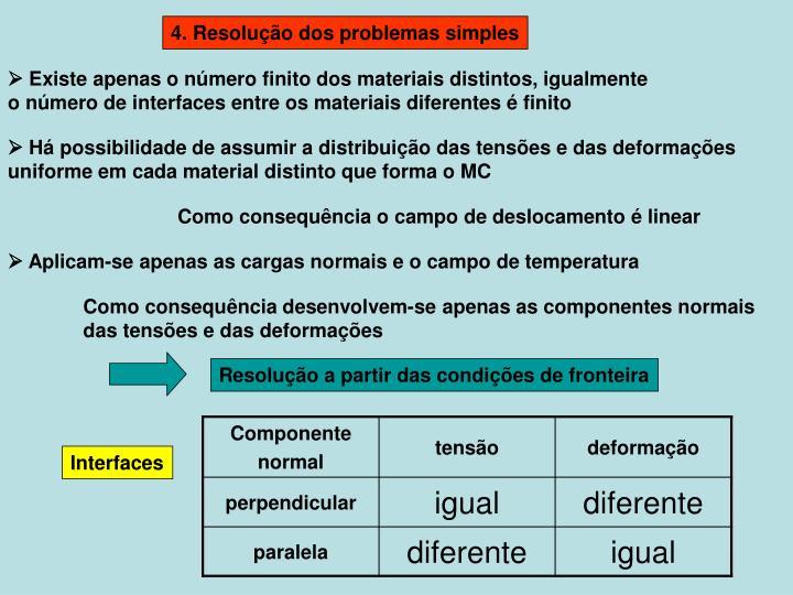 4. Resolução dos problemas simples