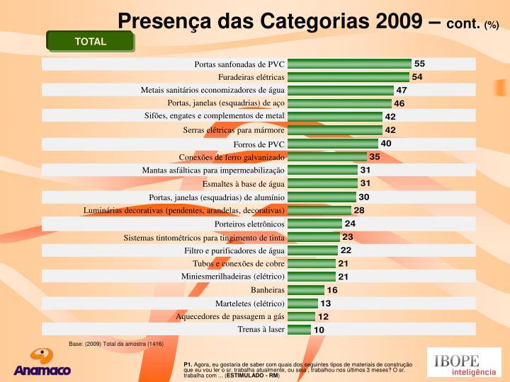 Presença das Categorias 2009 –