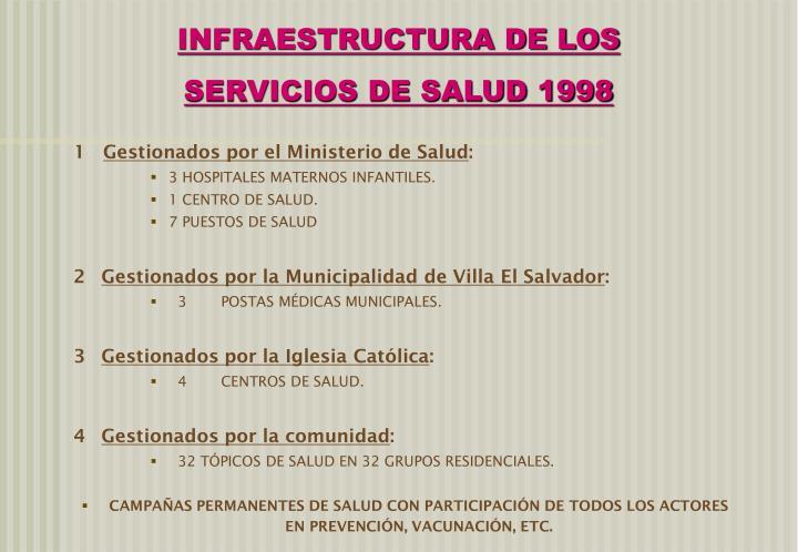 INFRAESTRUCTURA DE LOS
