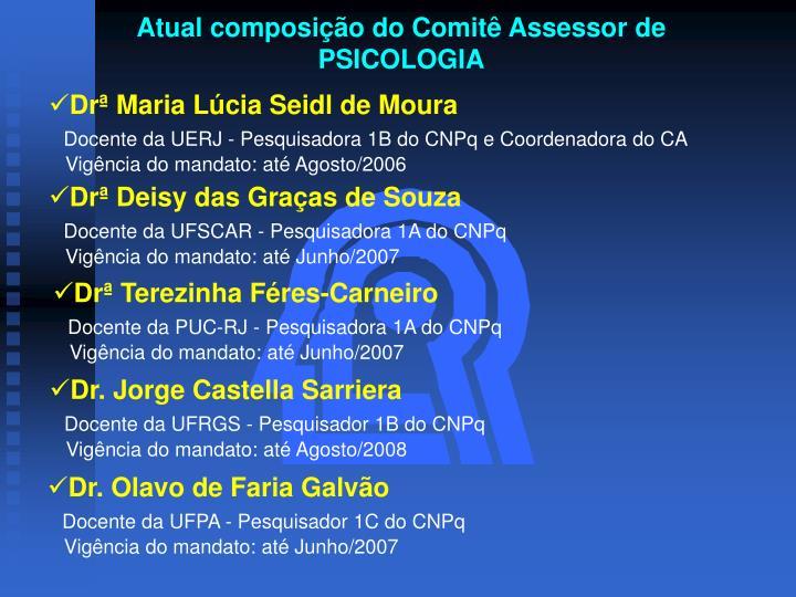 Atual composição do Comitê Assessor de PSICOLOGIA
