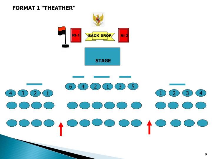 "FORMAT 1 ""THEATHER"""