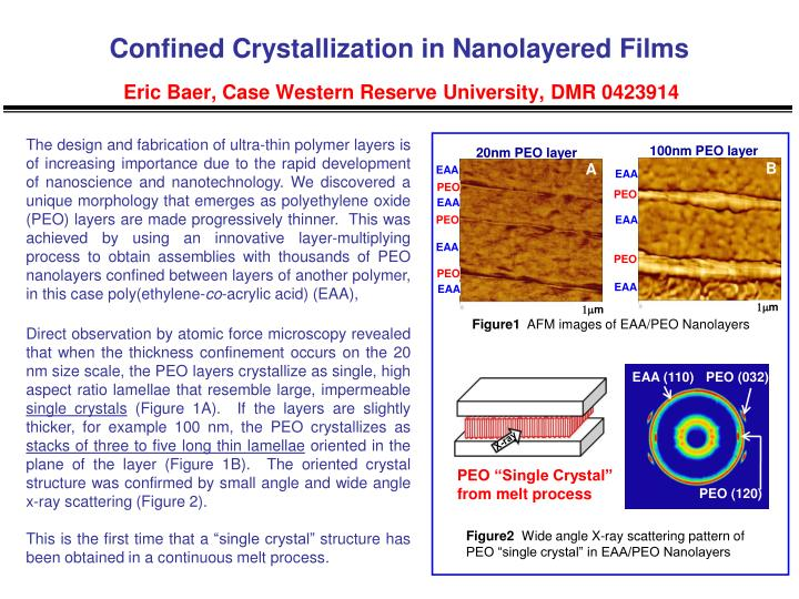 Confined Crystallization in Nanolayered Films