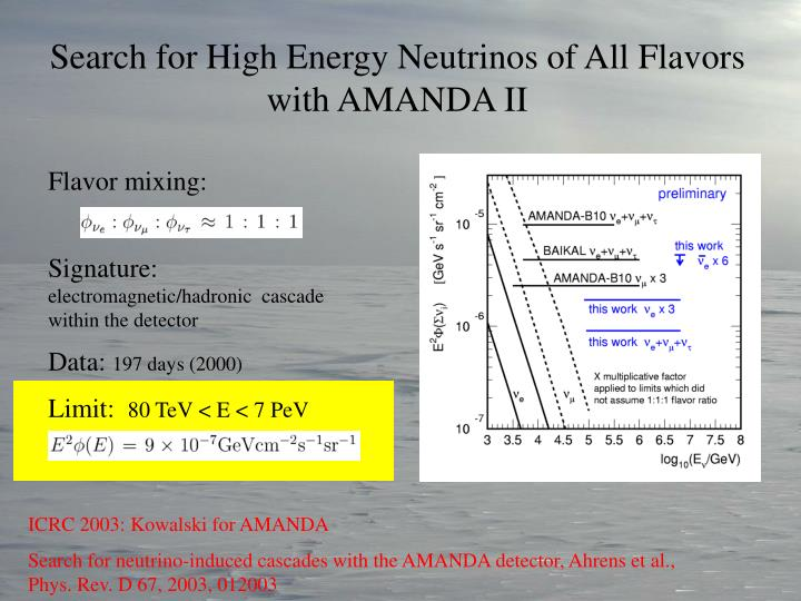 Search for High Energy Neutrinos of All Flavors