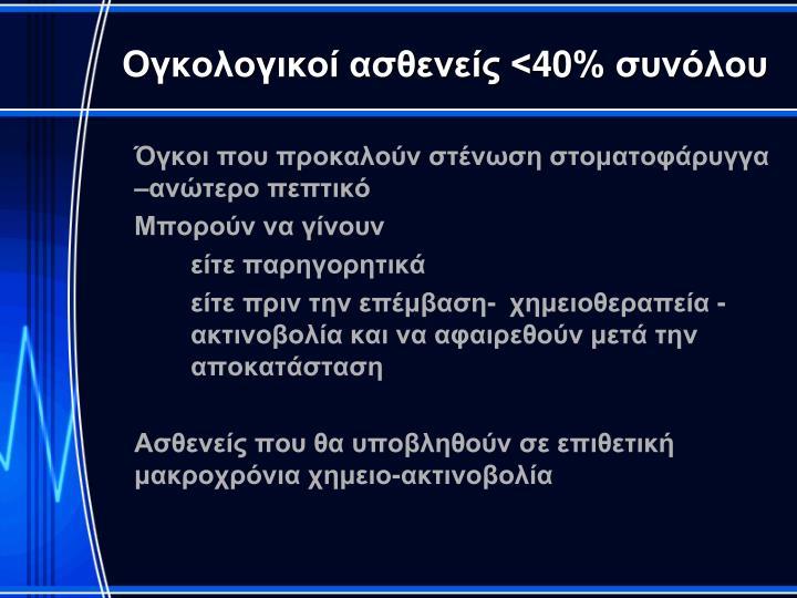 Ογκολογικοί ασθενείς <40% συνόλου
