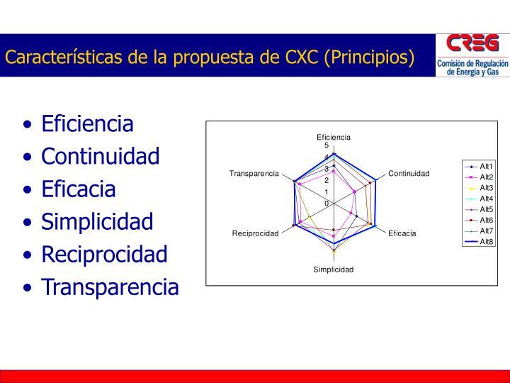 Características de la propuesta de
