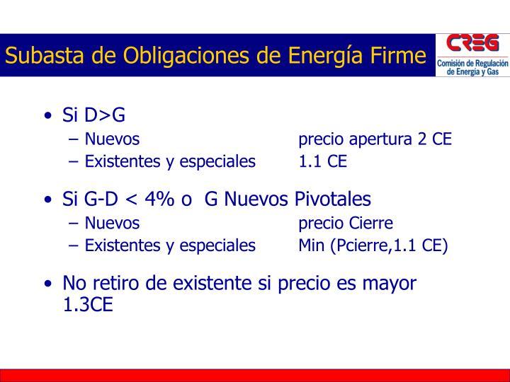 Subasta de Obligaciones de Energía Firme