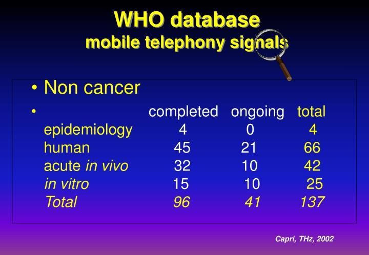 WHO database