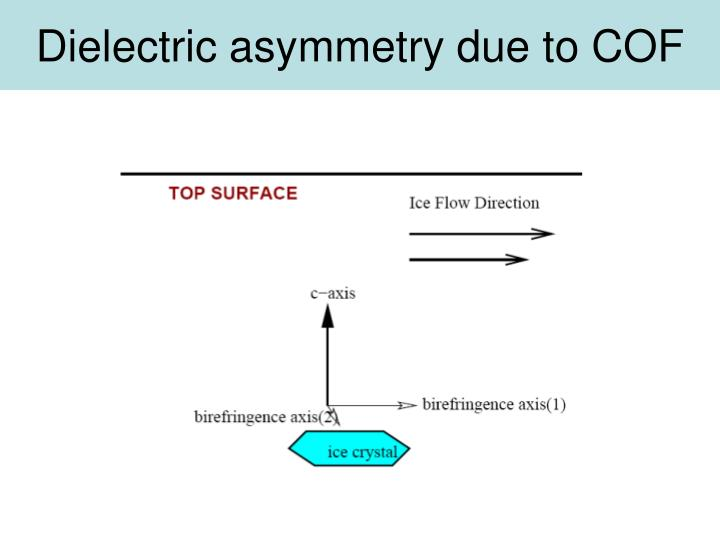 Dielectric asymmetry due to COF