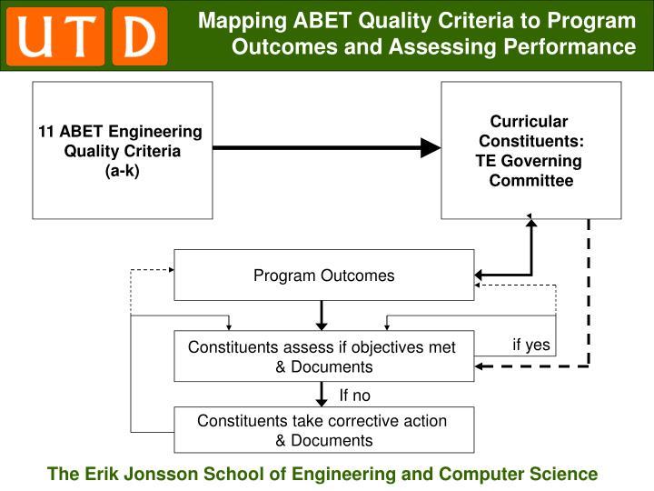 11 ABET Engineering