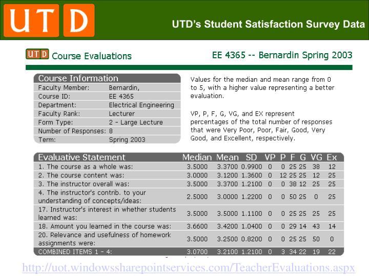 UTD's Student Satisfaction Survey Data