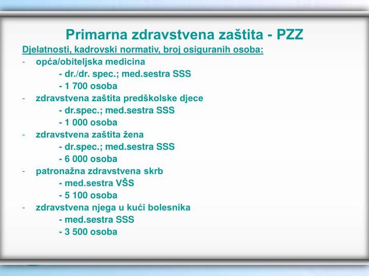 Primarna zdravstvena zaštita - PZZ