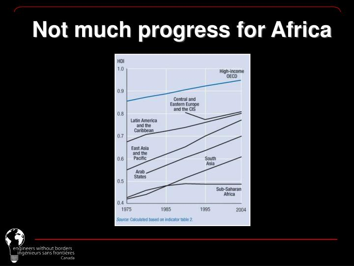 Not much progress for Africa