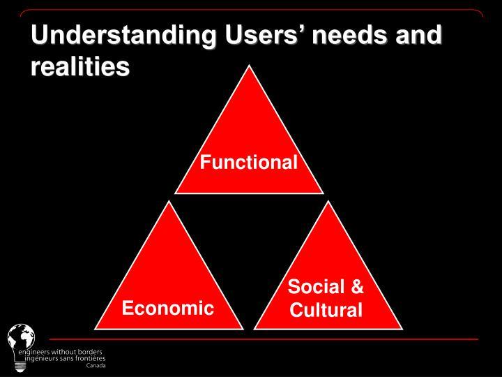 Understanding Users' needs and realities
