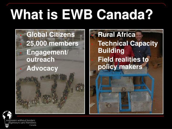 What is EWB Canada?