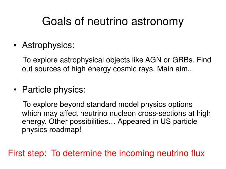 Goals of neutrino astronomy