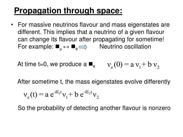 Propagation through space: