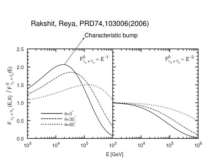 Rakshit, Reya, PRD74,103006(2006)