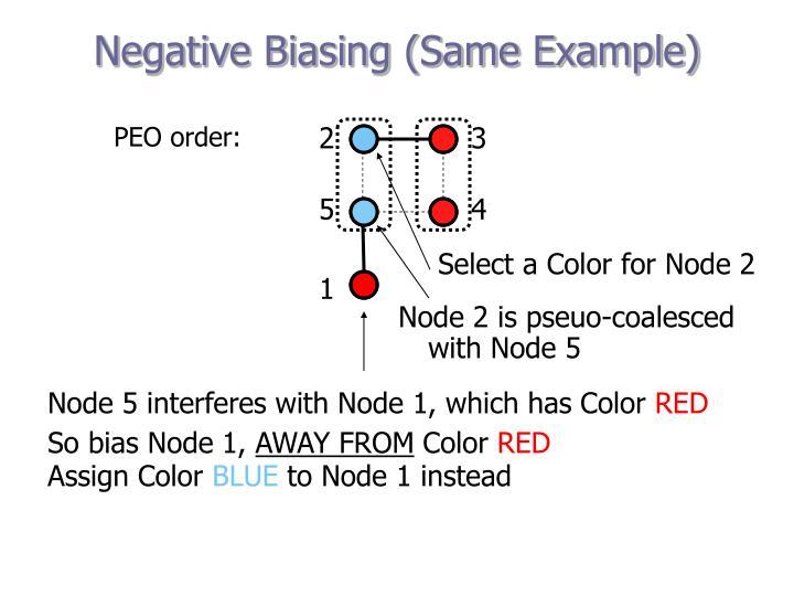 Negative Biasing (Same Example)