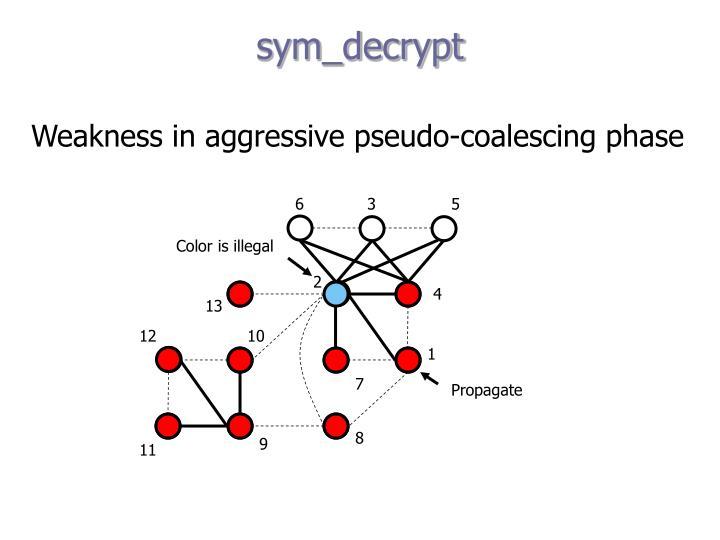 sym_decrypt