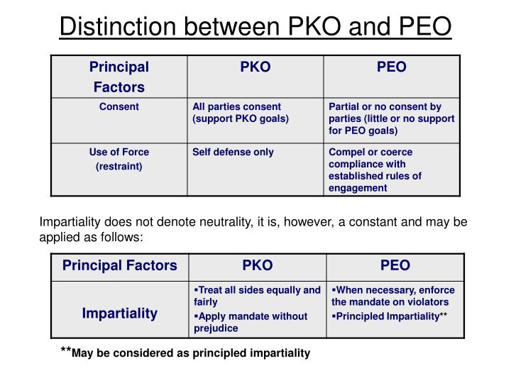 Distinction between PKO and PEO