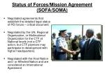 status of forces mission agreement sofa soma