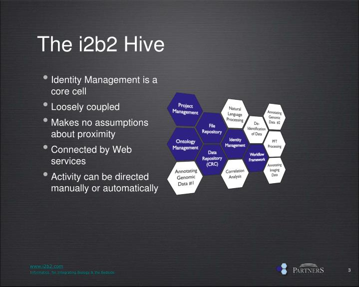 The i2b2 Hive