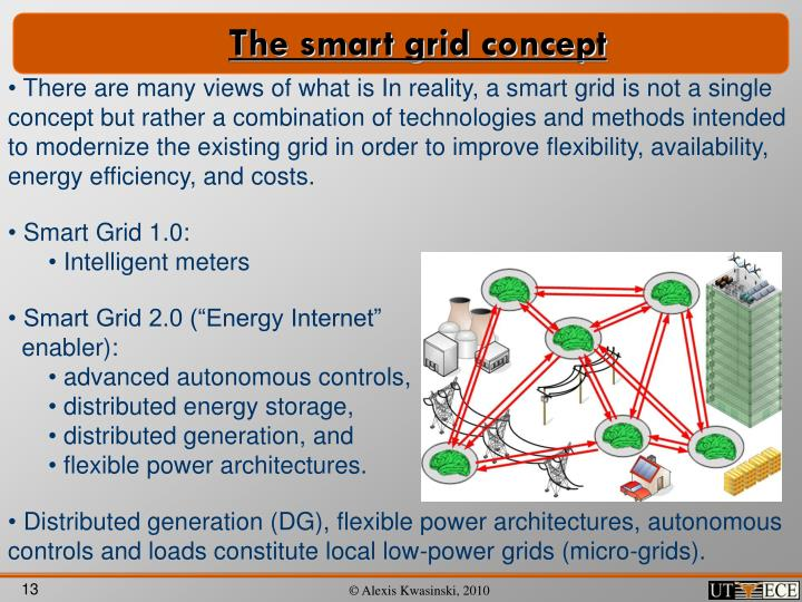 The smart grid concept