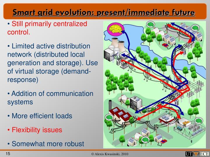 Smart grid evolution: present/immediate future