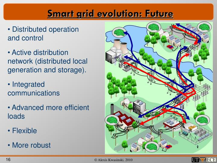 Smart grid evolution: Future