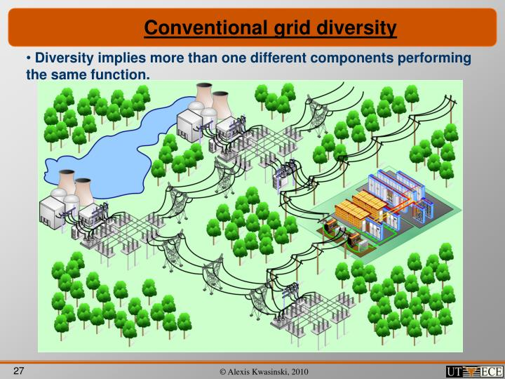 Conventional grid diversity