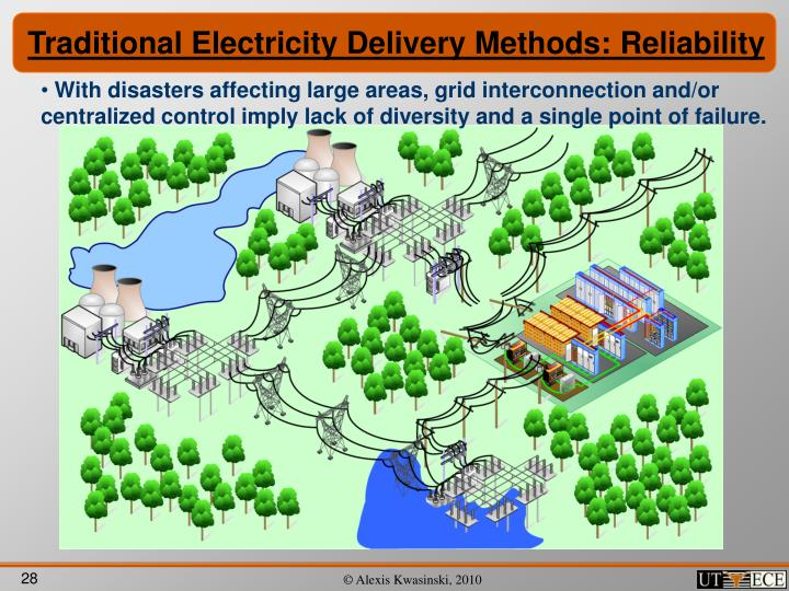 Traditional Electricity Delivery Methods: