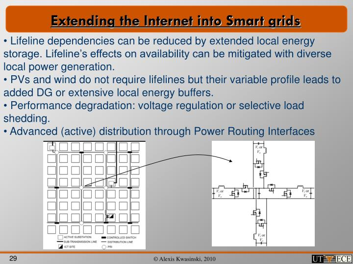Extending the Internet into Smart grids