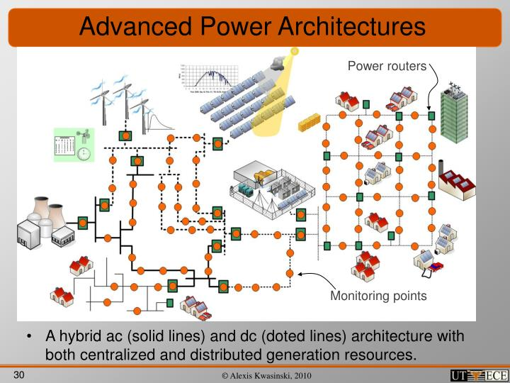 Advanced Power Architectures