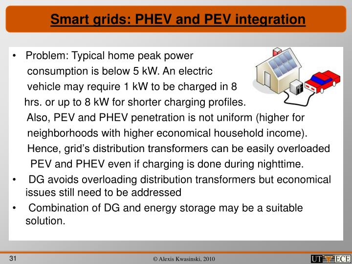 Smart grids: PHEV and PEV integration
