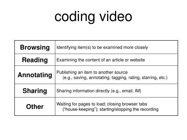 coding video