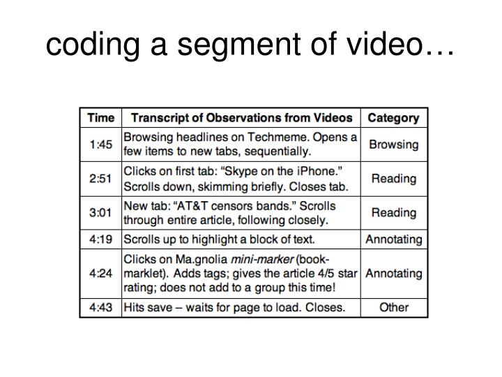 coding a segment of video…