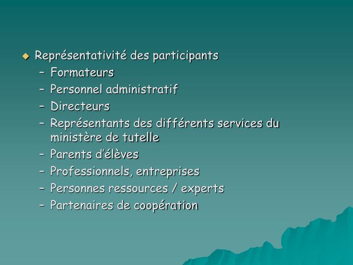 Représentativité des participants