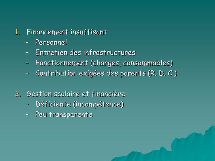 Financement insuffisant