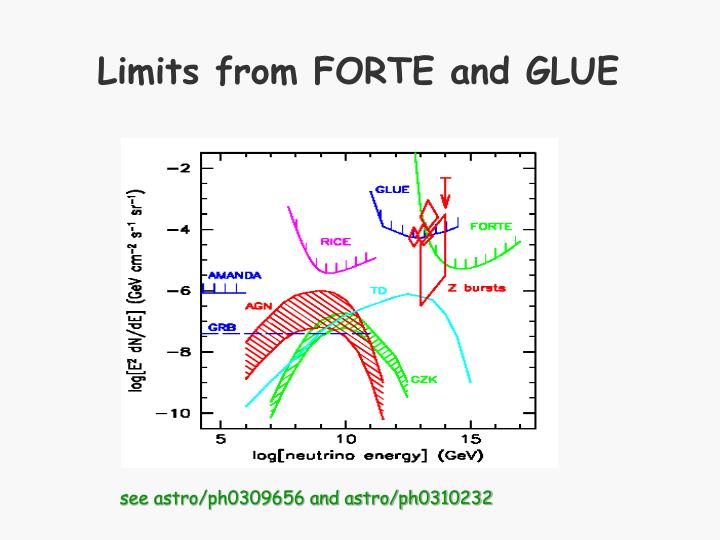 Limits from FORTE and GLUE