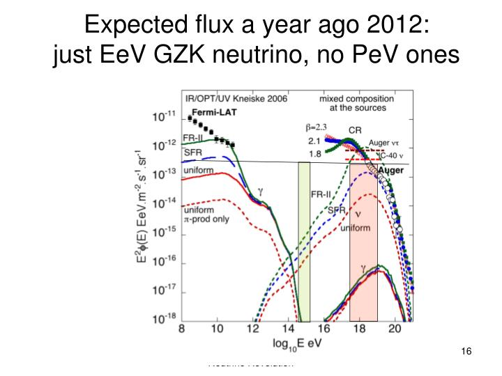 Expected flux a year ago 2012: