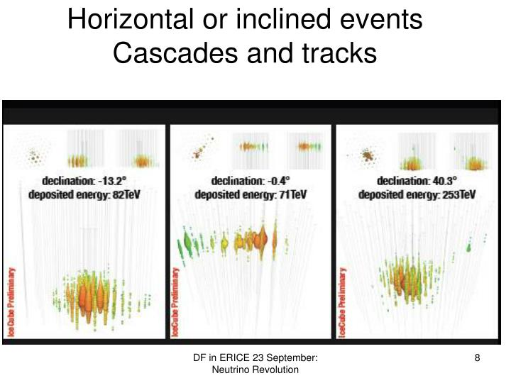 Horizontal or inclined events