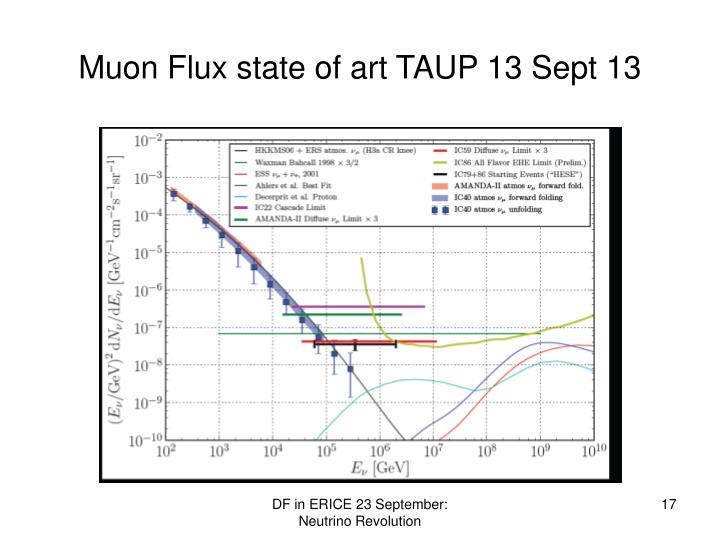 Muon Flux state of art TAUP 13 Sept 13