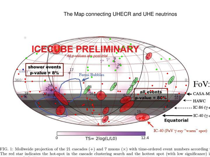 The Map connecting UHECR and UHE neutrinos